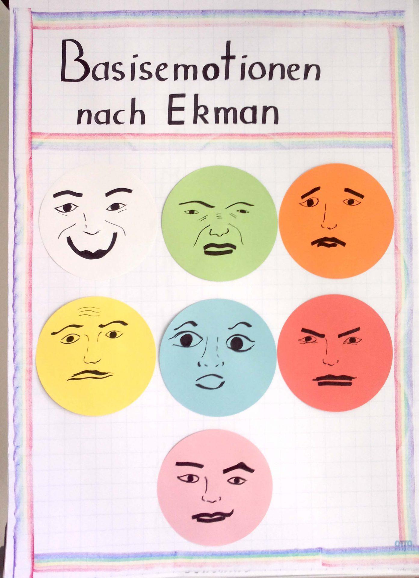 Mimikresonanz® was Gesichter uns zeigen und wie wir Gefühle...