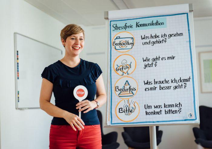 Visualisierung am Flipchart und Co Susanne Lorenz mit Stoppkelle neben dem Flipchart